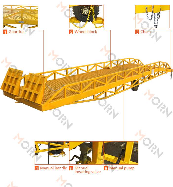 dock ramp parts