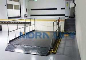 Low profile scissor lift table