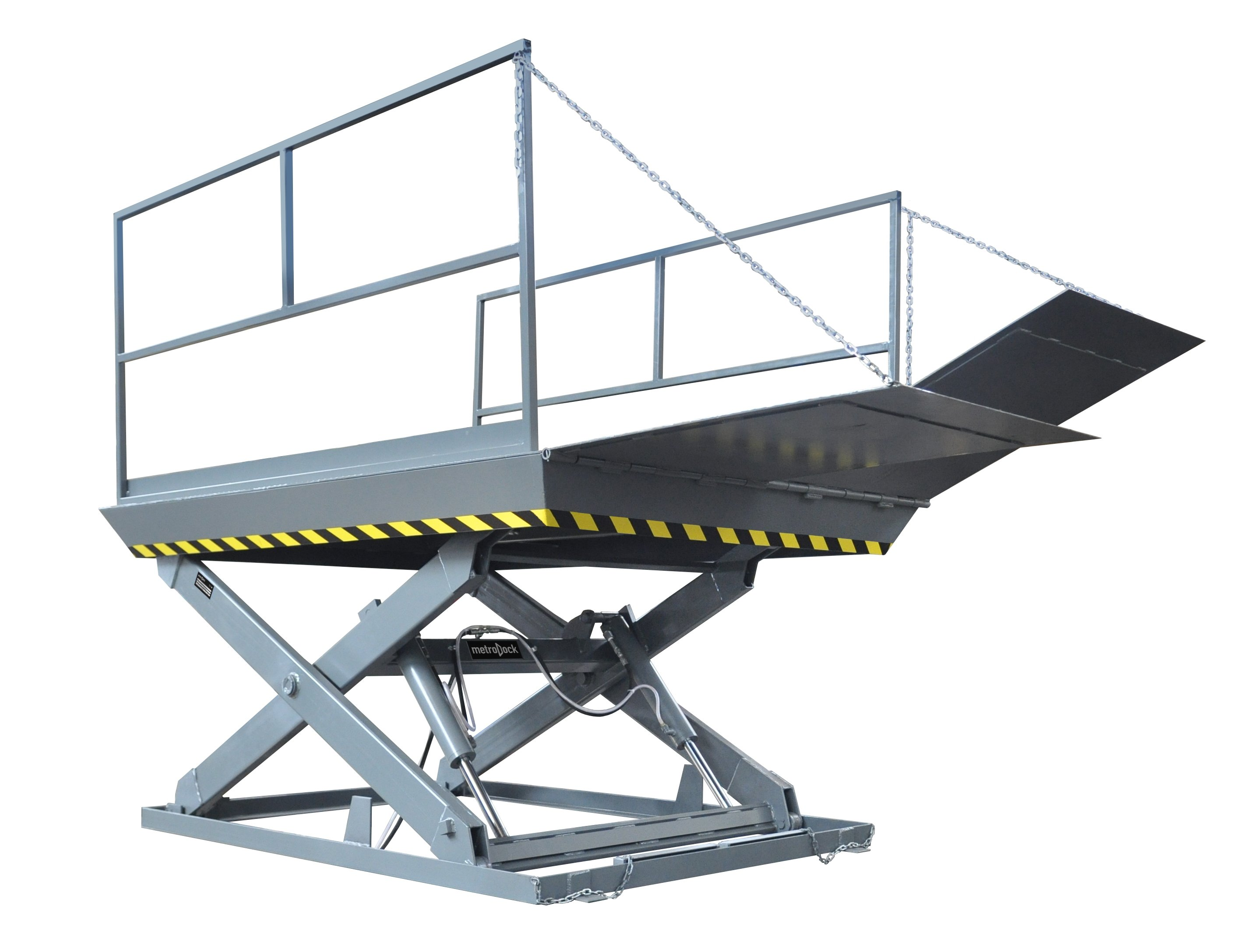 5 Safety Rules on Operating Scissor Lifts