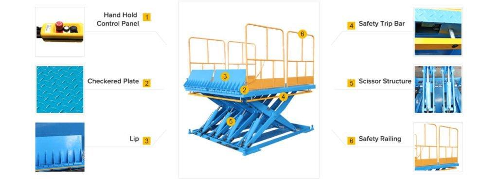 Scissor Lift Table 4