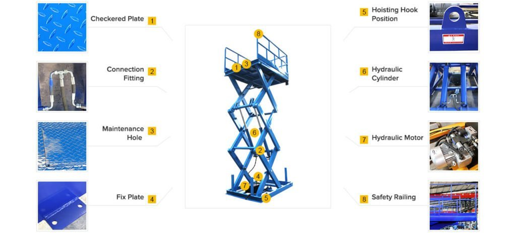 scissor goods lift detail