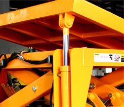 Hydraulic Scissor Lift Table hydraulic cylinder
