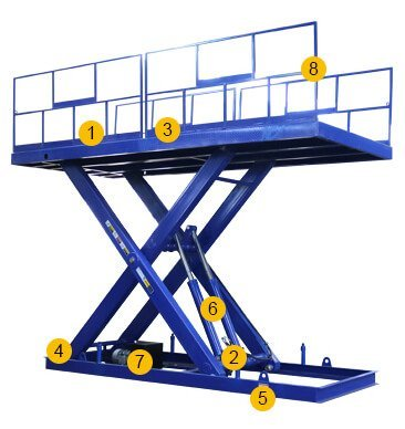 car lift table specification