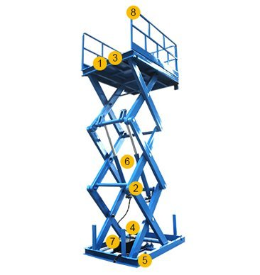 scissor lift table specification