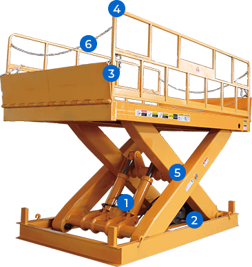 scissor dock lift specification