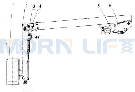 Working principle of boom lift