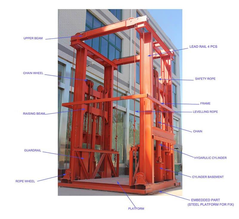 cargo lift partment