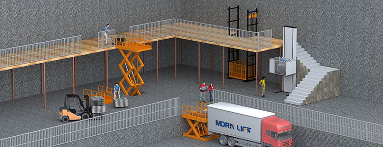 6 Types of Hydraulic Lift Product Introduction (2-1)