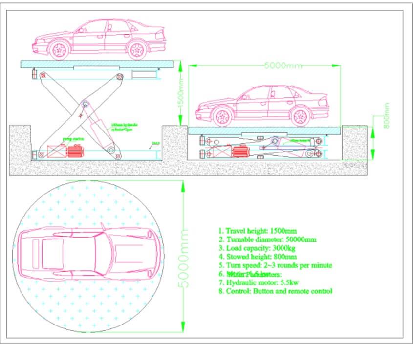 Car Turntable 3