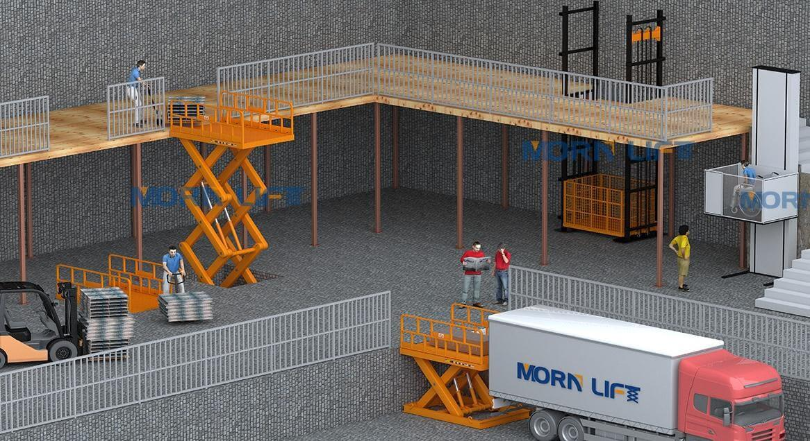 Installation plan for cargo lift
