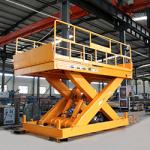 Hydraulic Scissor Lift 3 - MORN LIFT